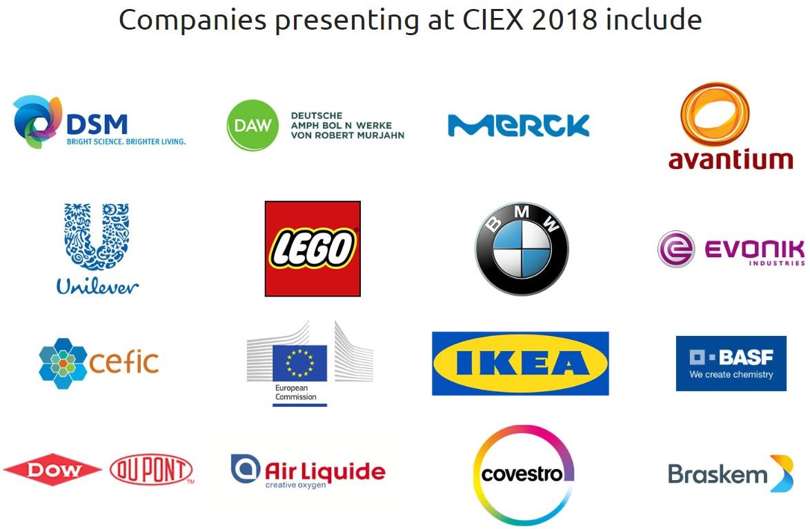 CIEX 2018
