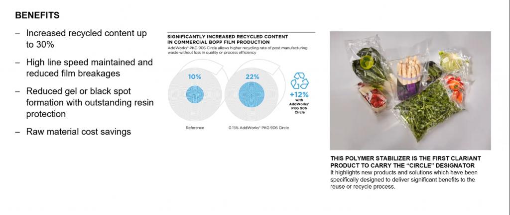 Improving marketing & sales communication   Circular Economy